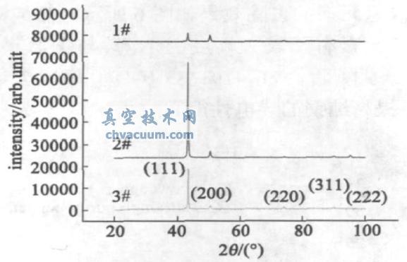电子束真空精炼直接定向凝固制备高纯铜的凝固组织及晶粒取向