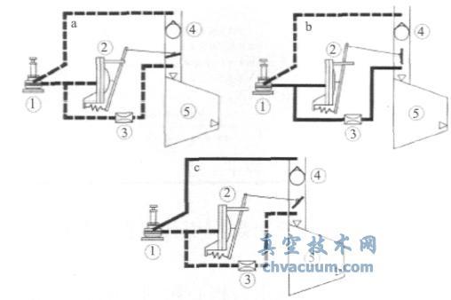 喷油式螺杆真空泵的控制系统设计
