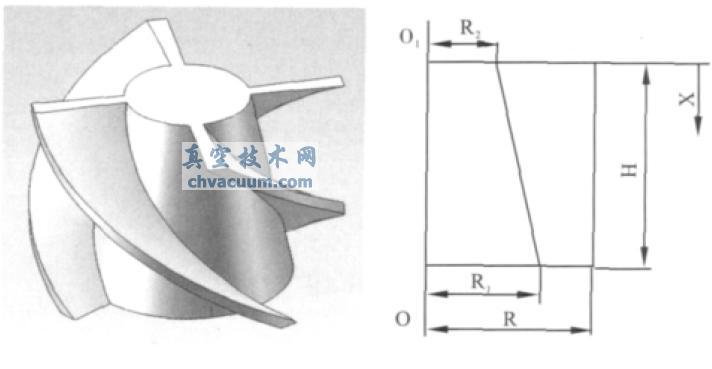 螺旋槽牵引结构粘滞流态气体流动特性的CFD模拟