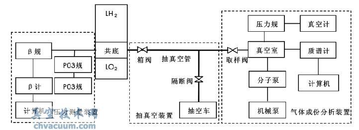 共底安全监测系统结构示意图