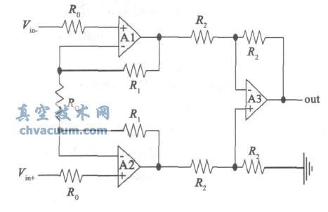 信号调理电路