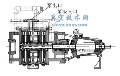 金属波纹管机械密封在特殊工况下的应用实例
