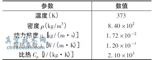 4.2.1、对流传热边界条件   密封腔体、轴套、密封组件与工艺介质、封油、大气之间均存在着对流传热。   (1) 密封腔体外壁与大气间的对流传热系数此处为大空间自然对流传热,其对流传热系数计算式:   系数Gr———格拉晓夫数;Pr———普朗特常数   (2) 密封腔体、转轴、密封组件与工艺介质或封油间的对流传热系数   此处需考虑介质的旋转搅拌效应,其对流传热系数计算式:   由图6 可见,采用串联式布置方式和封油循环冷却方式可以