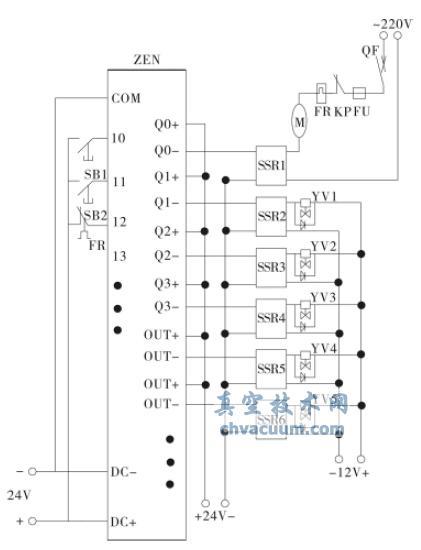 真空阀门 电磁阀    根据试验系统要求,设计plc 输入及输出驱动电路