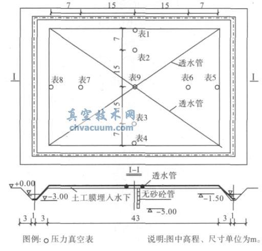 真空法检验土工膜整体质量的试验研究