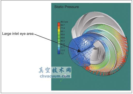 如何避免离心泵发生气穴现象