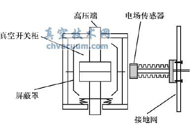 在线监测系统是由传感器图片
