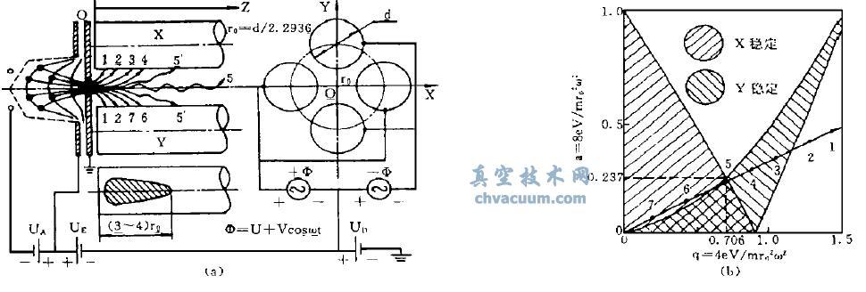 电路 电路图 电子 工程图 户型 户型图 平面图 原理图 970_328
