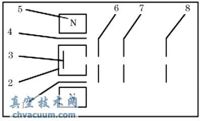 离子源结构