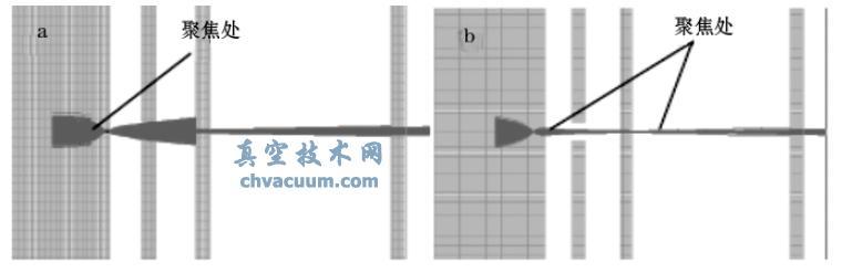 离子在离子源内的运动轨迹