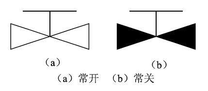 [转载]截止止回阀常关状态图形符号的探讨图片