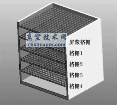 空间 尘埃/图2 尘埃轨迹探测器结构图