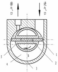 旋片式油封真空泵的工作原理圖