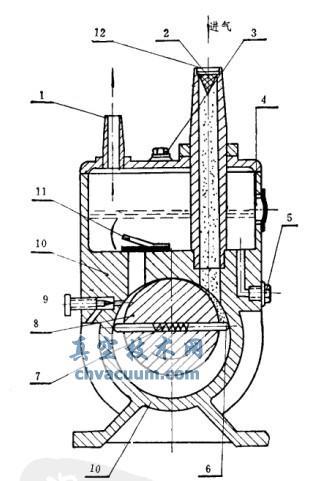 单级旋片式真空泵的结构图