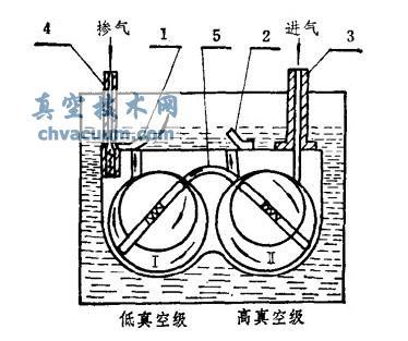 旋片真空泵的原理 结构 使用与维修论文