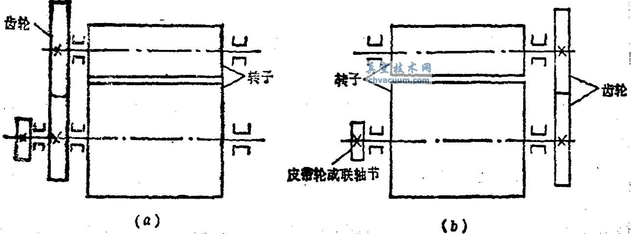 卧式往复式真空泵结构图