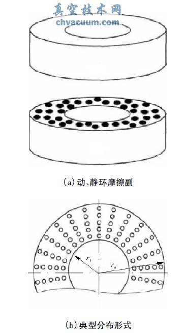 多孔端面机械密封的结构特点及性能