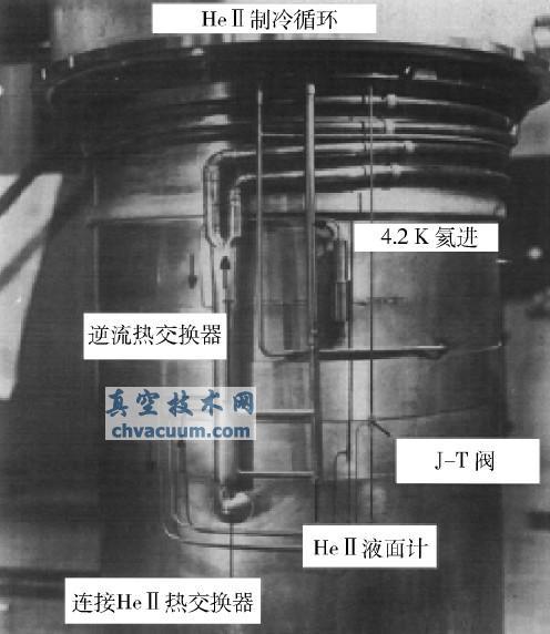超流氦制冷系统结构图