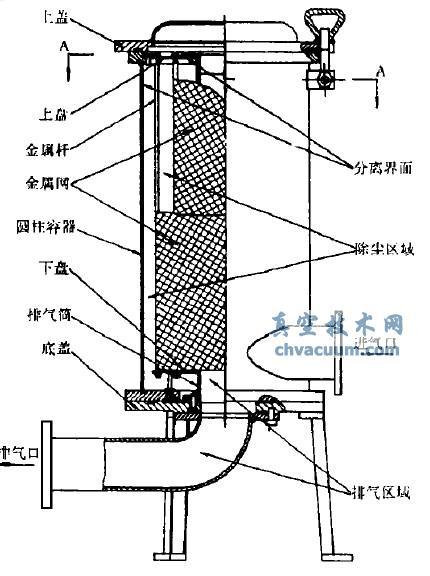 除尘器结构图