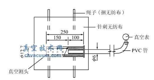 真空排水预压工程中真空度的现场测试与分析