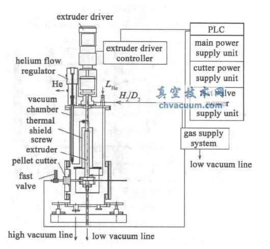 压力管道设计组织结构图