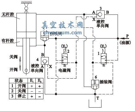 液控蝶阀液压控制系统的故障分析与处理对策