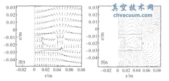 用matlab画电路�_matlab 二维矢量图展示