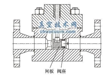 炼油装置再生器出口闸阀使用故障浅析