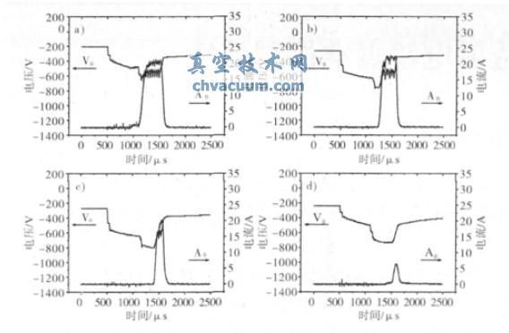 2.1、典型的电压-电流波形   用自行研制的MPP 电源首先在水负载上试验,电压- 电流波形如图3 所示。上面曲线代表电压波形(200 V/ 格),下面曲线代表电流波形(5 A/ 格)。可见电源能实现阶梯电压输出,同时波形形状可以任意设定,如1 阶方波、2 或3 阶阶梯波;电压波形可以前高后低或前低后高;电压波形也可以中间高、两边低或者中间低两边高。放电波形脉冲宽度可达3000 μs,相对于传统HPPMS 模式,属于长脉宽放电。对比发现:当第一个台阶为低电压、第二个台阶为高电压时,波形很好。如果第