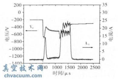 有引燃脉冲的电压- 电流波形