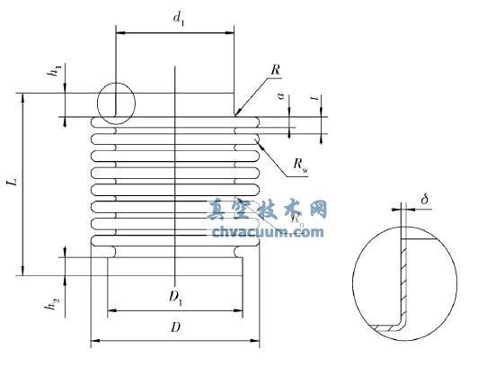 波纹管结构