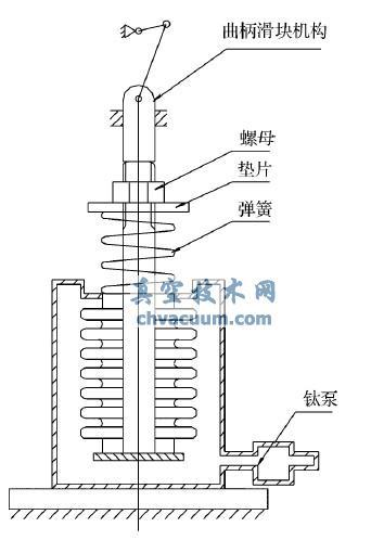 波纹管焊接结构