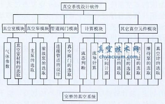 高中必修三数学结构框架图