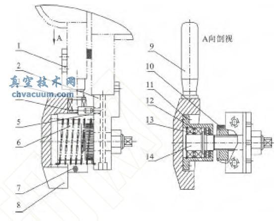 复杂的机械压紧机构