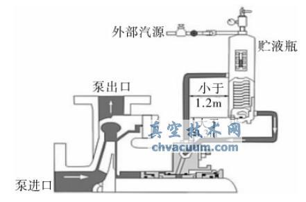 油泵压力接线图