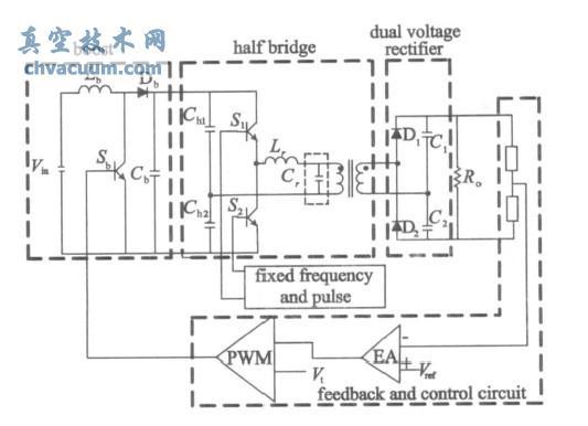 针对小型化行波管对高压电源的特殊应用要求,提出了两级式Boos-t 半桥谐振倍压高压变换器结构。高压变换器第二级半桥电路利用变压器漏感和开关管寄生电容进行谐振,实现了主开关管的软开关。通过对前级Boost 电路进行设计以及后级半桥电路稳态工作原理分析,给出了系统的控制方案,并对后级半桥变换器的软开关实现条件及其与死区时间的关系进行了讨论与分析。仿真结果和实验波形验证了后级半桥变换器具有良好的软开关特性,验证了理论分析的正确性。实验数据表明两级式高压电源变换器具有较高的效率。   行波管放大器正广泛应用