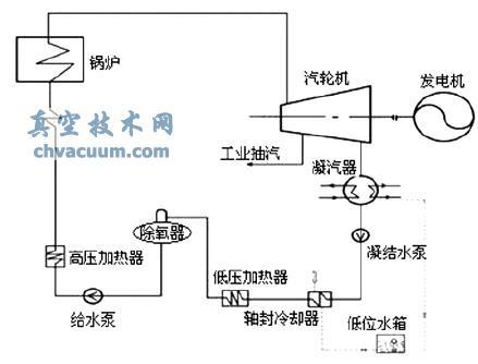 多级水封改造成低位水箱后系统示意图