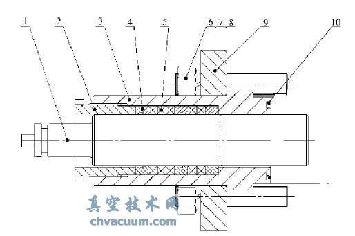 真空技术网 真空泵 机械真空泵 往复式真空泵  2,填料箱的结构 1.