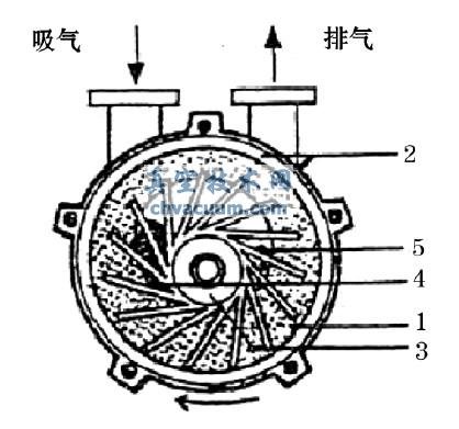 Bike On Motorcycle together with Vacuum Pump Ring further 1976 Yamaha Xt500 Wiring Diagram further Yamaha Ttr 250 Wiring Diagram Free furthermore 1996 Yamaha Tdm850 Wiring Diagram And Electrical System. on yamaha dt wiring diagram