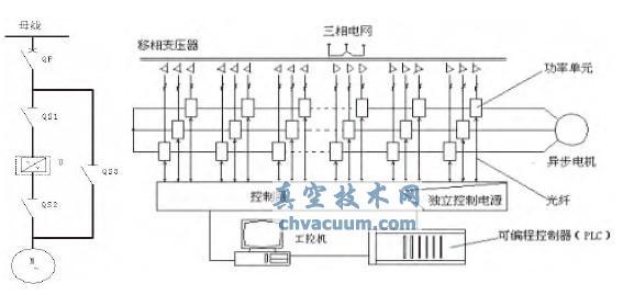 高压变频器在火力发电厂凝结水泵中的应用分析