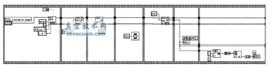 标准电离计数据采集模块程序图