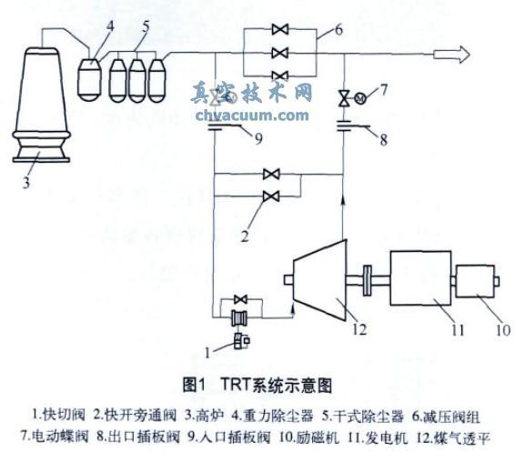电路 电路图 电子 原理图 566_508
