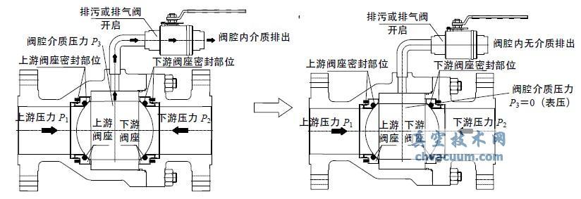 电路管线布置图