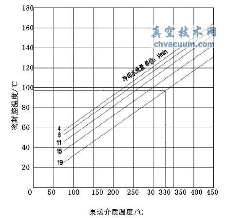 说明:1.此曲线摘自国外某离心泵制造商v曲线手册;2.日本机器人设计图图片
