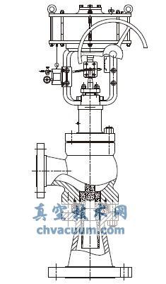 新型硬密封球阀(图1),文丘里黑水控制阀(图2),煤粉控制阀(图3),圆盘阀图片