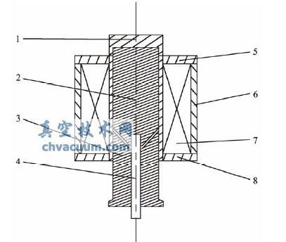 电磁阀结构示意图图片