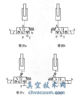 三通电磁截止阀组合成三位四通回路用于液压缸的换向