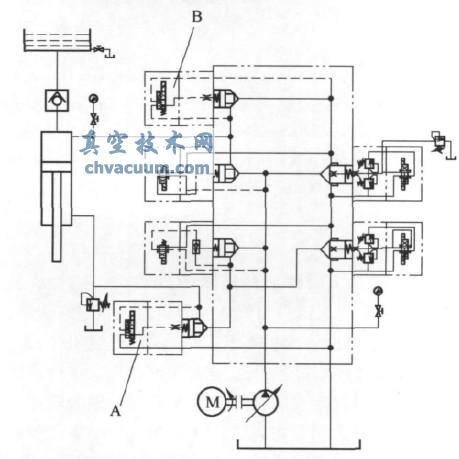 船闸机械和轧钢冶金设备等需要保压或支撑等要求无泄漏的液压控制系统图片