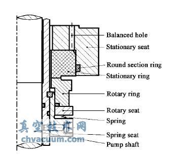 机械密封结构示意图