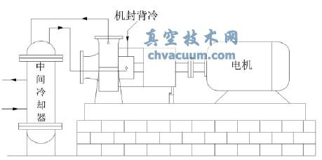 锅炉循环水泵机械密封泄漏原因分析及对策
